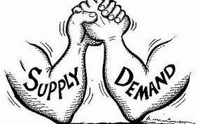 business-demand-supply