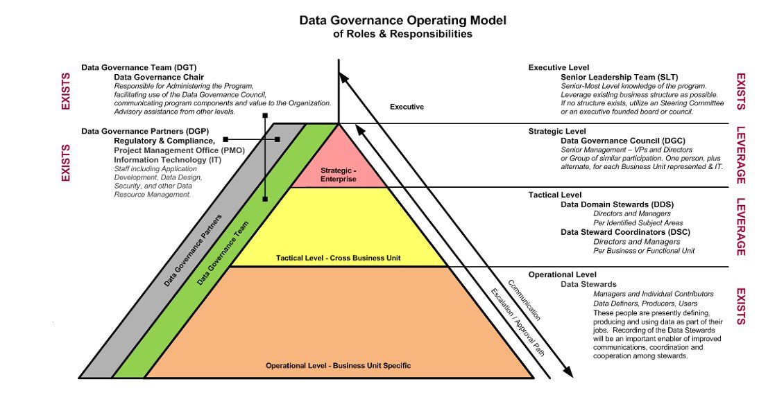 bloig_big_data_gov